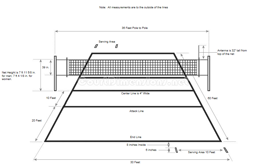High School Softball Field Dimensions