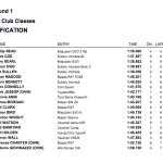 Time Attack 2013 Cadwell Park Club Class Final Results