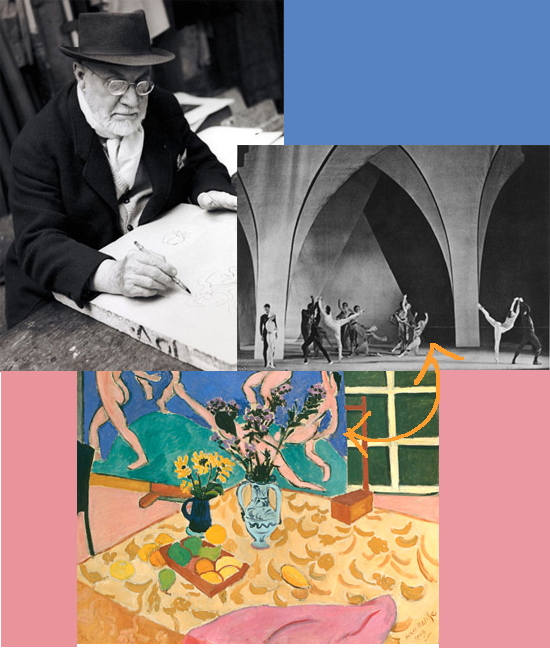 Matisse retrospective