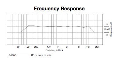 Electret Microphone Frequency Response Frequency Response