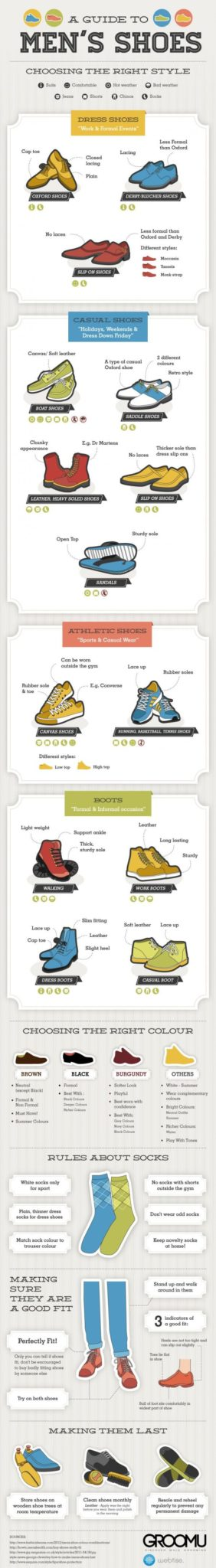 fashion info graphics shoe guide