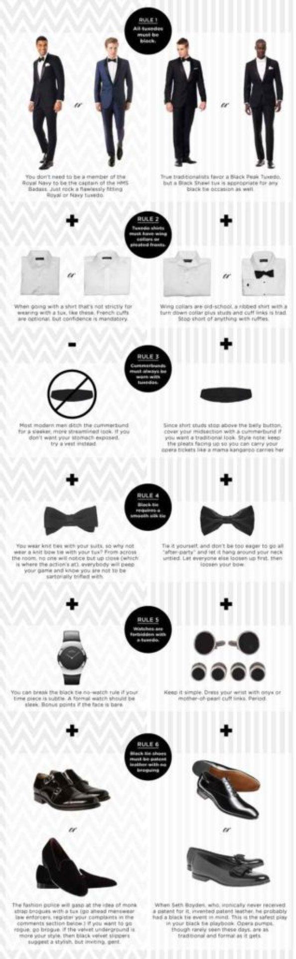 tuxedo info graphic