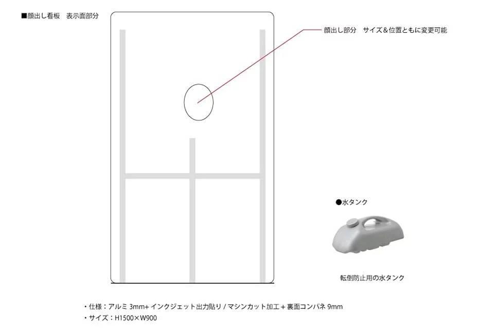 顔出し顔ハメ看板 設置型図面2