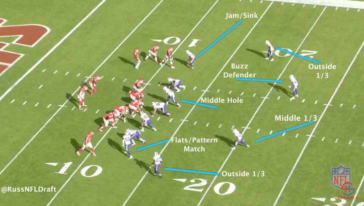 Nfl All 22 Film Room Defending Trips Bunch Formations On Defense