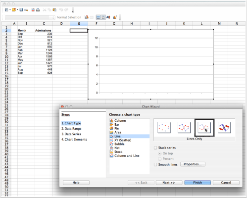 small resolution of now we need to select the data range to use for the line graph in the wizard there is an option of either entering the data range by hand in the entry