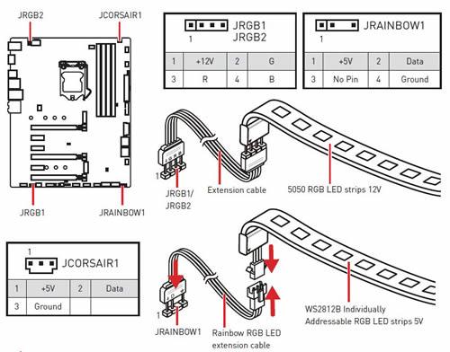 MSI Z370 GAMING PRO CARBON AC, le début d'un gros, et