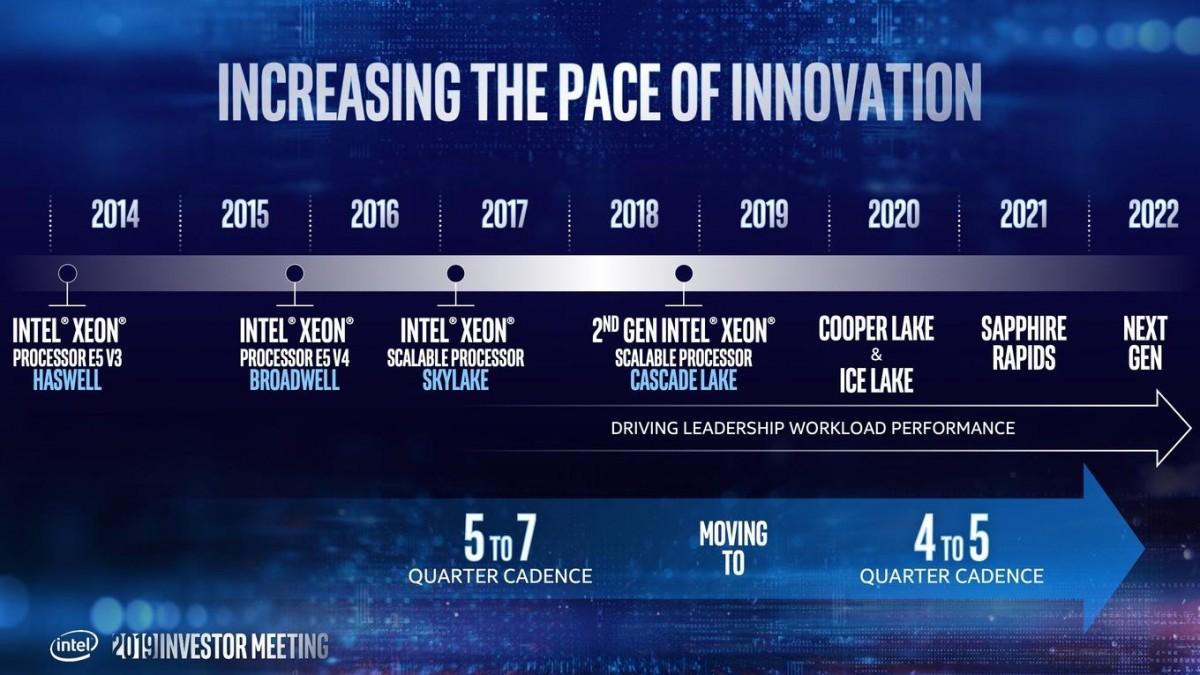 [MAJ] Et si Intel avait en fait abandonné la gravure en 10 nm - Processeurs