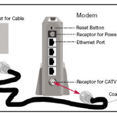 Ethernet Wall Jack Wiring Diagram 1977 Ford Bronco Connecting A Router And Modem With An Connection