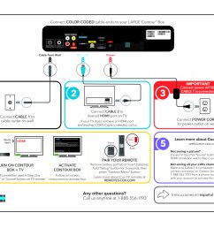 motorola tv diagram wiring diagram blog comcast tv wiring diagram [ 4668 x 3346 Pixel ]