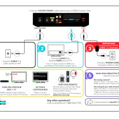 Hdmi Setup Diagram How To Make A Cox Self Installation Kits And User Guides Tv Equipment Install