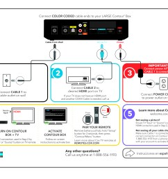 home wiring guides tv pc wiring diagram fascinating wiring diagram speaker configuration on tv and component wiring guide [ 4586 x 3261 Pixel ]
