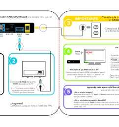 cox self installation kits and user guides hd dta to hdmi connections diagrams [ 5425 x 3165 Pixel ]