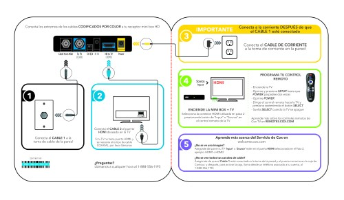 small resolution of cox self installation kits and user guides hd dta to hdmi connections diagrams