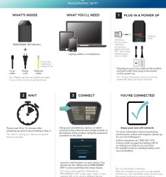 internet equipment self install guides [ 900 x 1049 Pixel ]