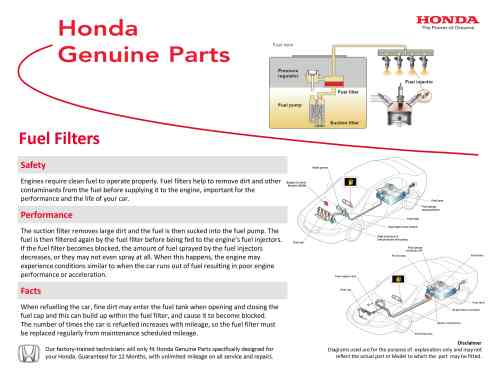 small resolution of why buy genuine honda