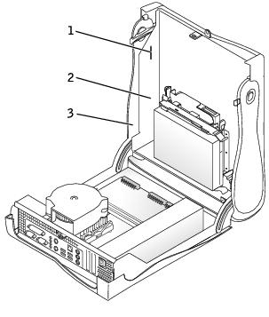 Control Panel: Dell OptiPlex GX260 Service Manual