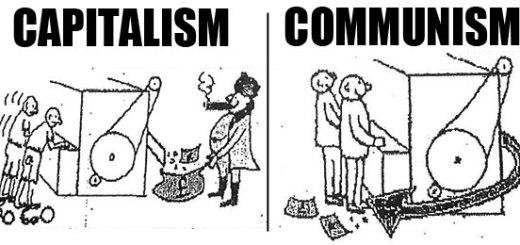 Communism & Capitalism