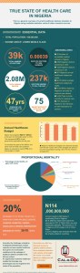 True-State-of-Healthcare-Infographic-Cal-A-Doc