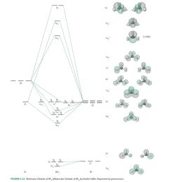 exercises 2018 ethz mmm bf3 cp2k open source molecular dynamics bf3 wallpaper mot diagram of bf3 [ 1562 x 1699 Pixel ]