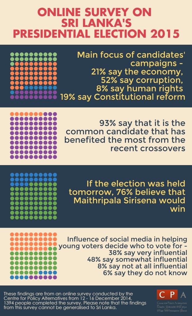 Online survey 1 infographic_final hi res