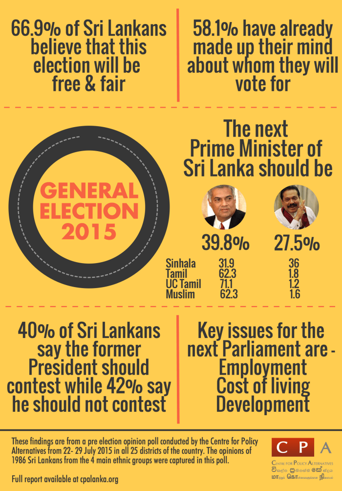 GE 2015 infographic 2_final
