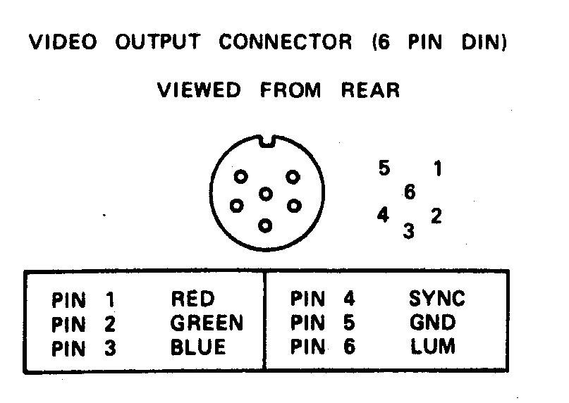 AMSTRAD CPC ON A TV (RGB SCART)