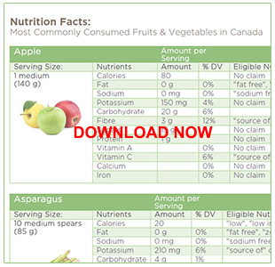 Nutrition facts also canadian for fruit and vegetable rh cpma