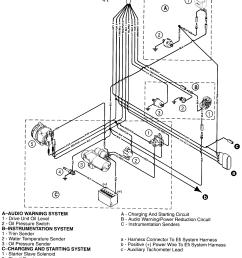 5 7l efi 2 bbl tbi gm 350 v 8 1997 serial 0k001506 thru 0k999999 wiring harness engine  [ 1951 x 2383 Pixel ]