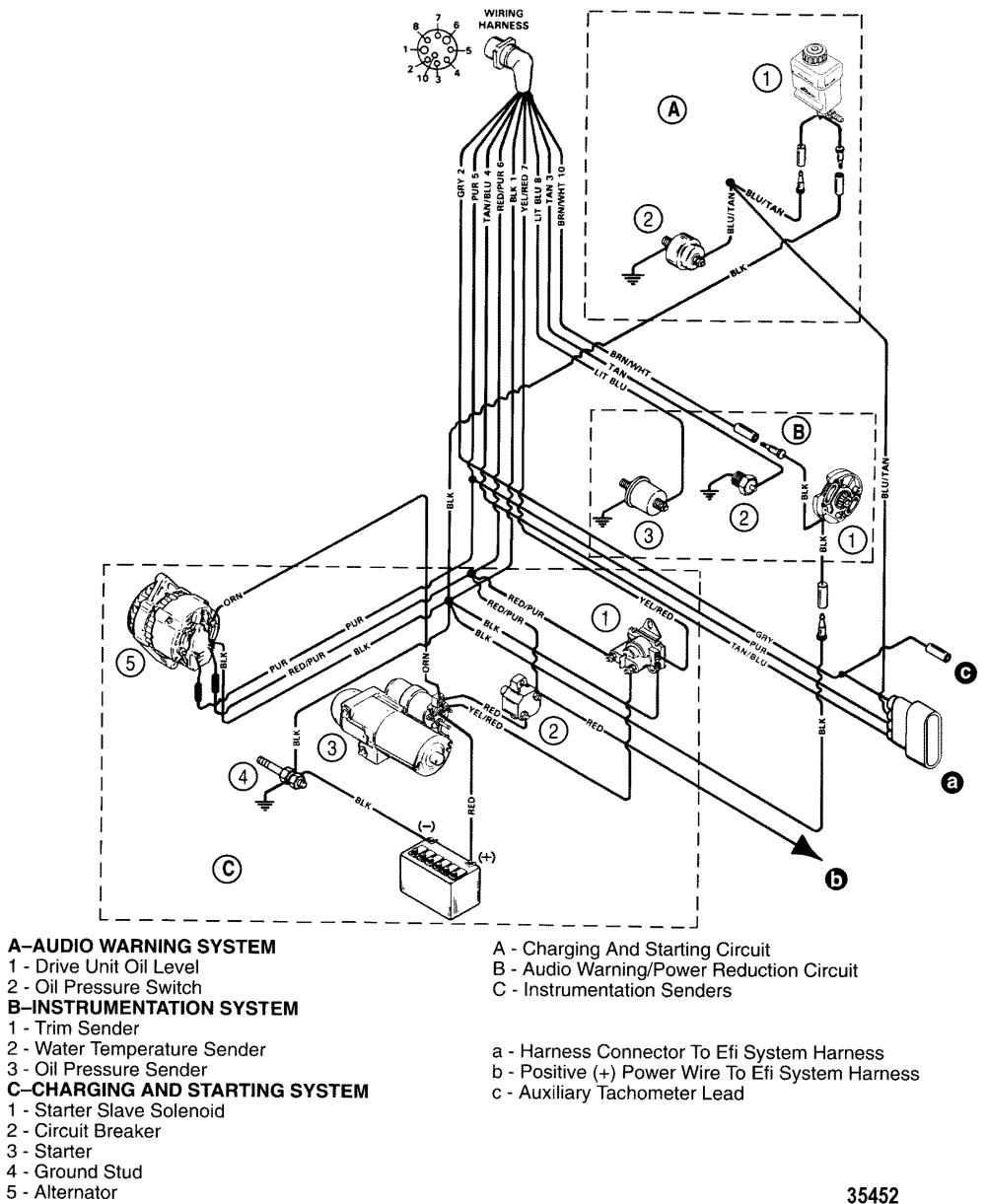 medium resolution of 5 7l efi 2 bbl tbi gm 350 v 8 1997 serial 0k001506 thru 0k999999 wiring harness engine