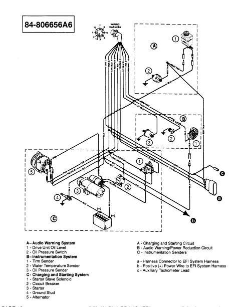 small resolution of 5 7l bravo efi tbi gm 350 v 8 1995 serial 0f225560 thru 0f752399 wiring harness engine illustration only