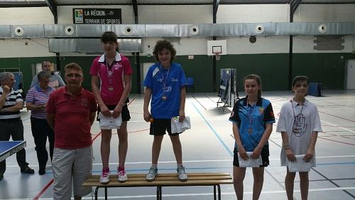 championnat-haute-normandie-jeunes-minimes-filles