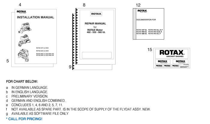 Rotax Engine Diagram | brandforesight co