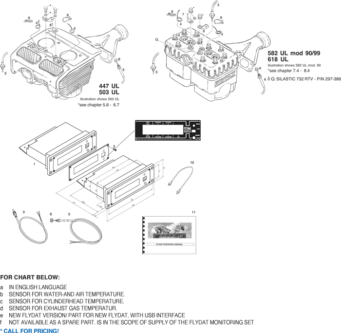 Rotax 447 Wiring Diagram Rotax 582 Repair Manual