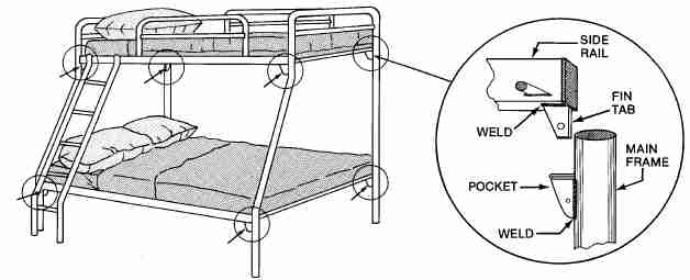CPSC Warns That Tubular Metal Bunk Beds May Collapse