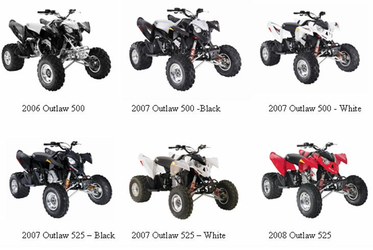 Polaris Industries Inc. Recalls ATVs Due to Risk of Injury