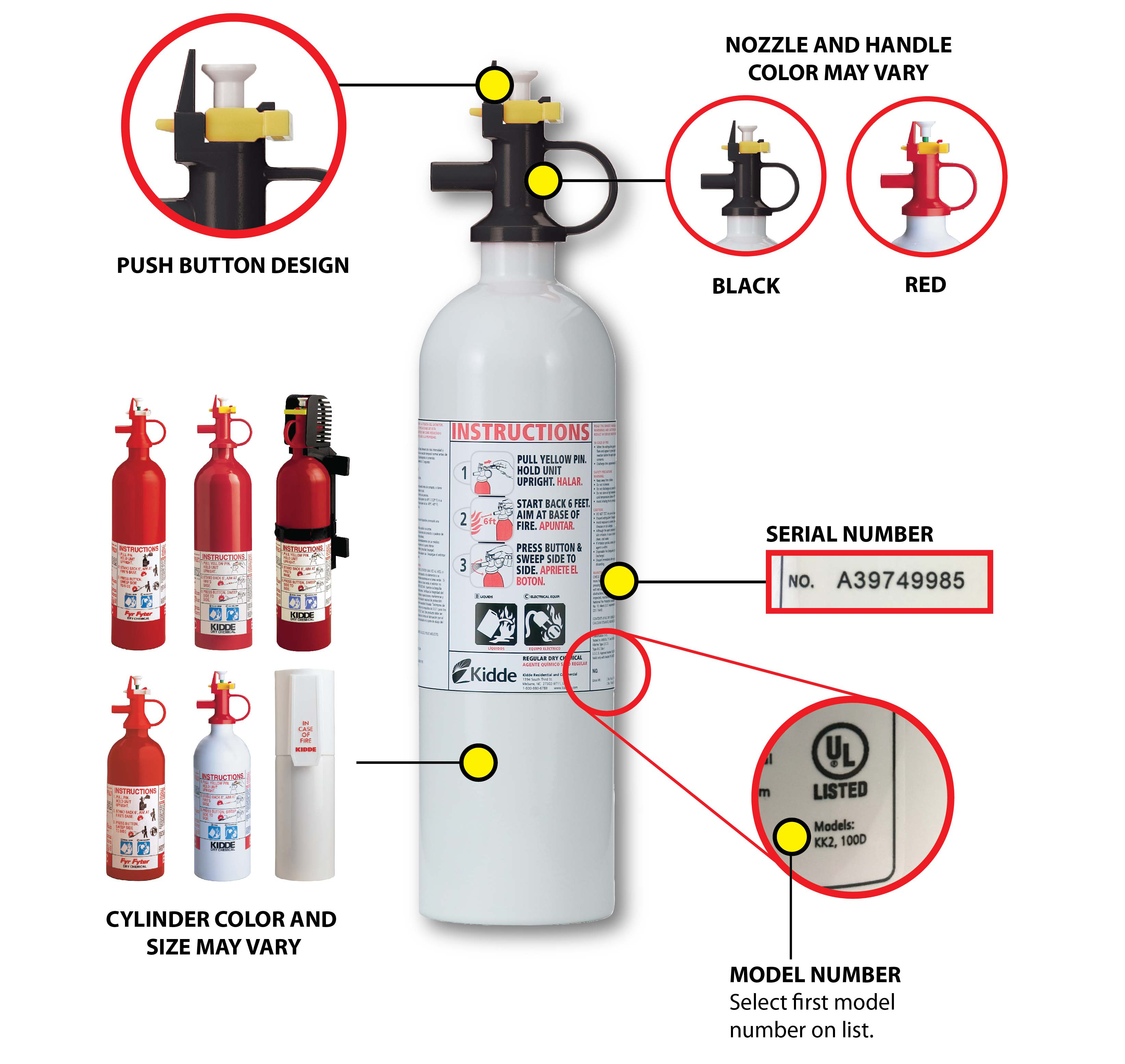 kidde kitchen fire extinguisher youngstown cabinets recalls extinguishers with plastic handles due to failure discharge and nozzle detachment