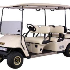 Ez Go Grasslin Defrost Timer Wiring Diagram Lorestaninfo E Z Recalls Golf Cars Shuttles And Off Road Utility Vehicles Due Txt Shuttle 6