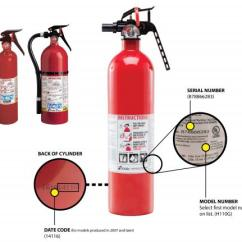 Kidde Kitchen Fire Extinguisher Decorative Glass Jars For Recalls Extinguishers With Plastic Handles Due To Failure Discharge And Nozzle Detachment