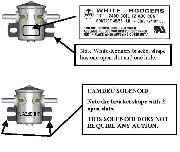 polaris solenoid wiring diagram