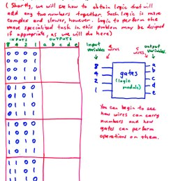 analyze circuit to obtain truth table page 38  [ 800 x 1100 Pixel ]