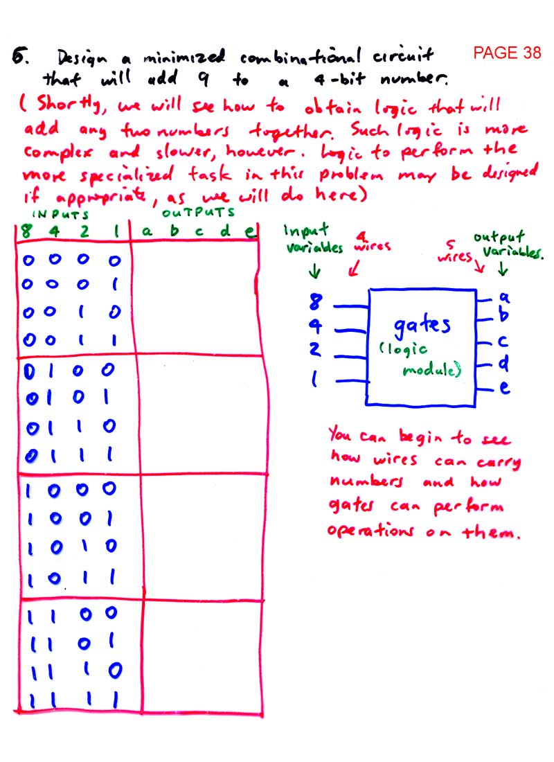 hight resolution of analyze circuit to obtain truth table page 38