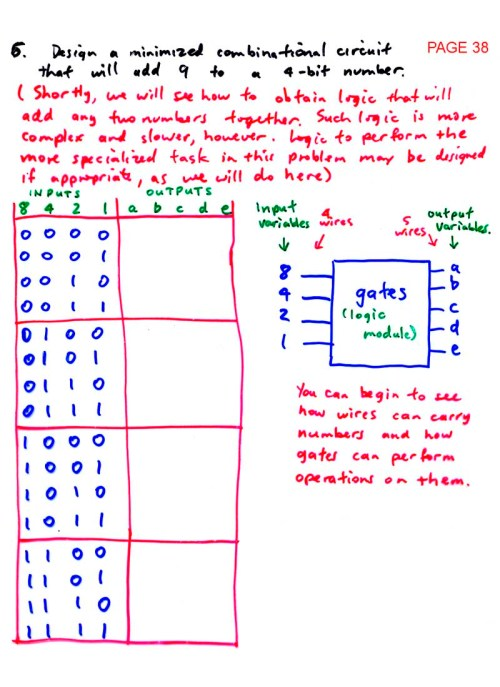 small resolution of analyze circuit to obtain truth table page 38
