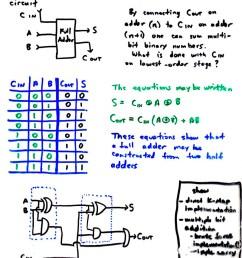 page 50 full adder [ 800 x 1100 Pixel ]