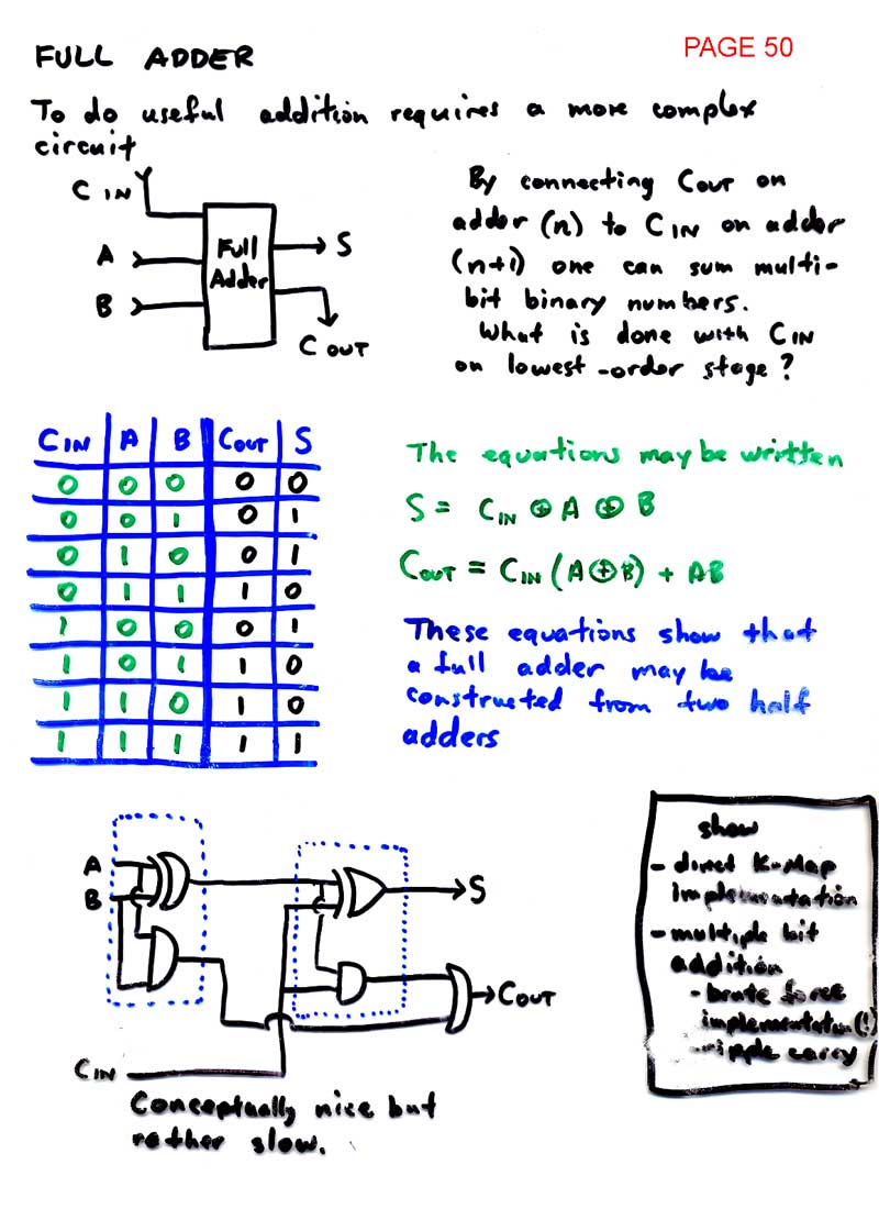 hight resolution of page 50 full adder