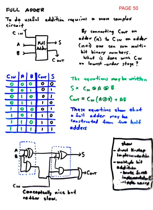 small resolution of page 50 full adder