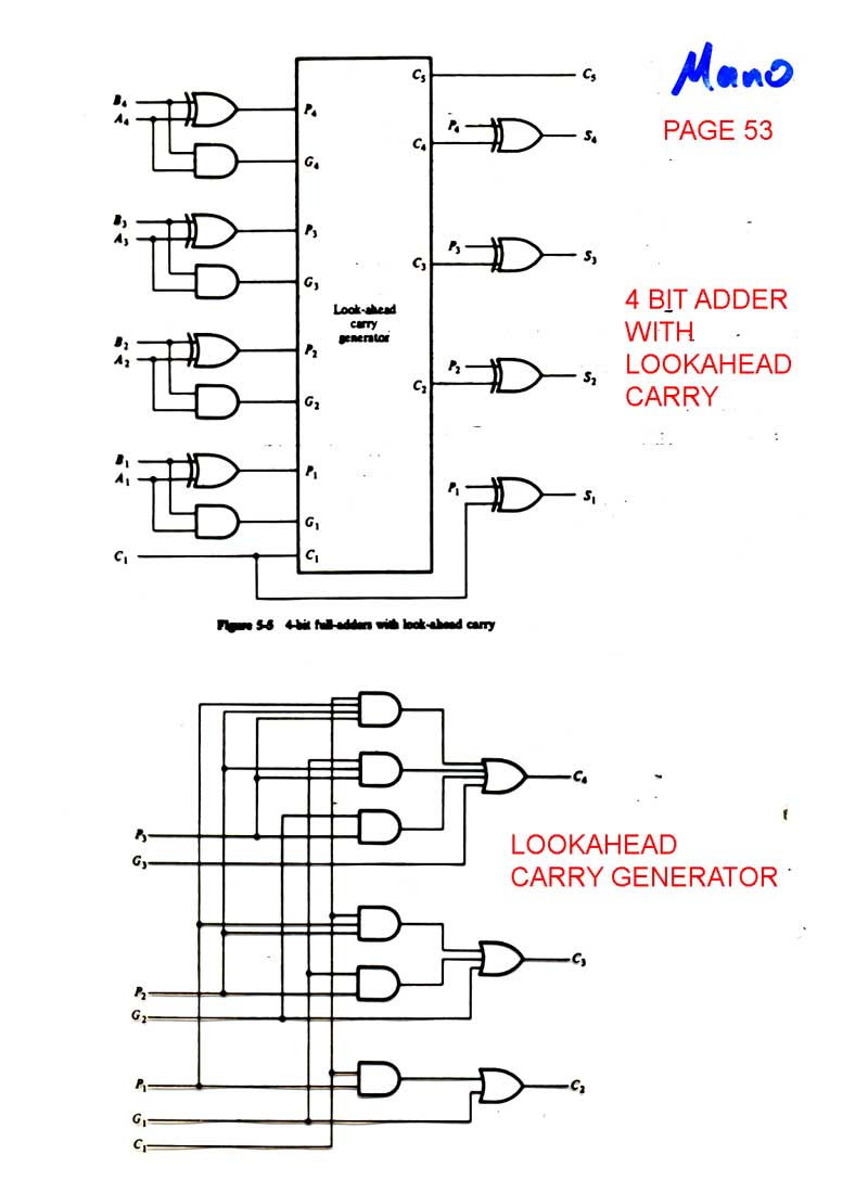 8 Bit Comparator Logic Diagram Auto Electrical Wiring Related With