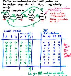 circuit diagram and explanation [ 800 x 1100 Pixel ]