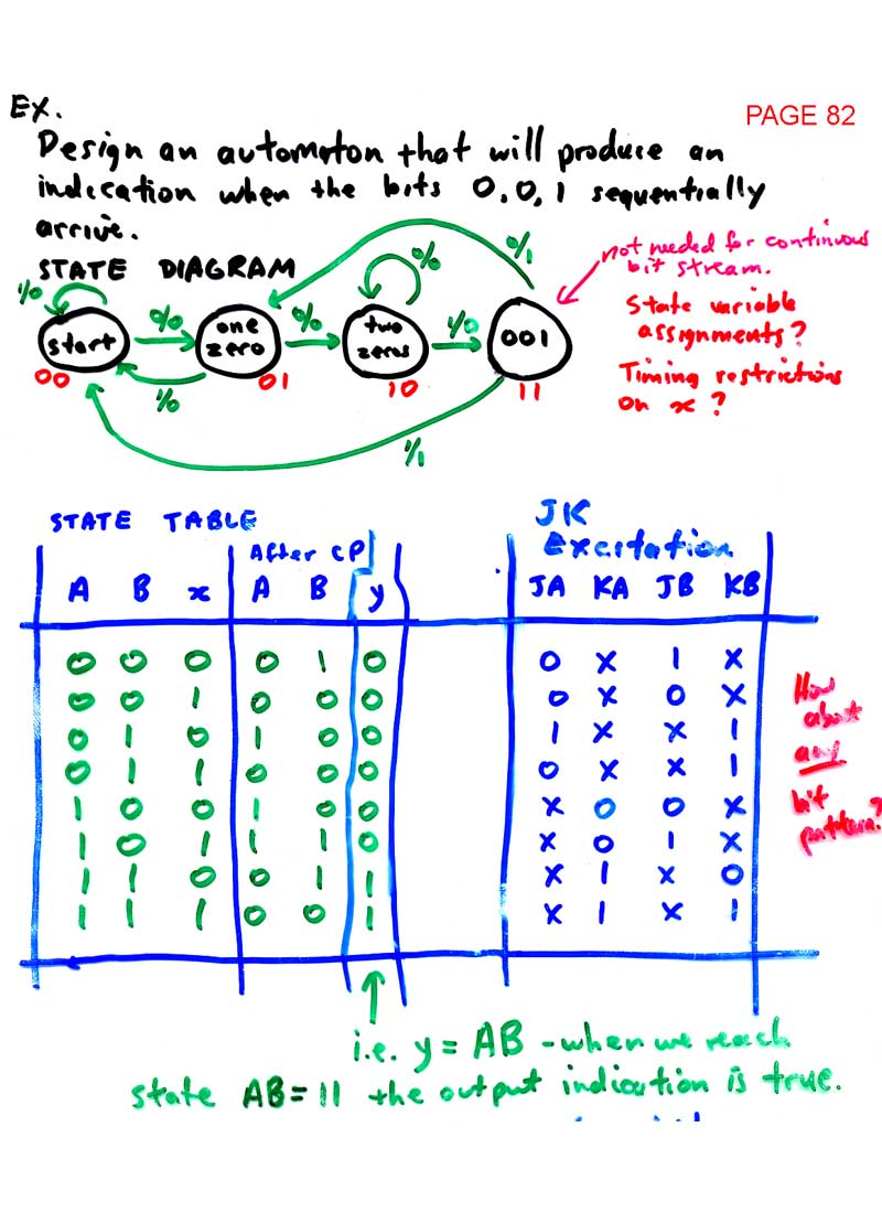 medium resolution of circuit diagram and explanation
