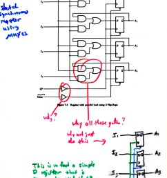 universal shift register page 97 use of a 4 bit sync counter page 98 basic binary sync counter page 99 4 bit binary counter from mano [ 800 x 1100 Pixel ]