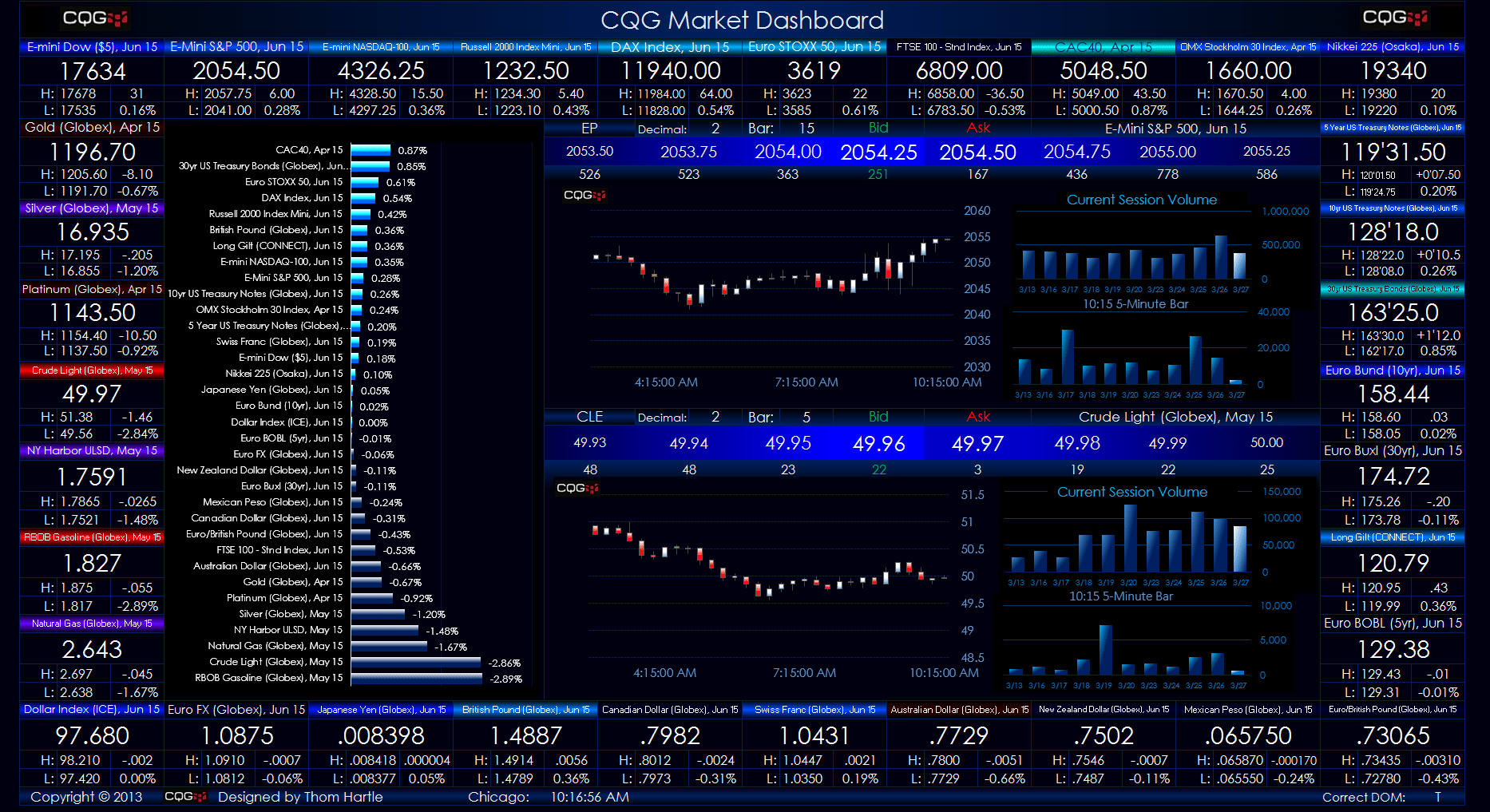 CQG and Excel | CQG, Inc.